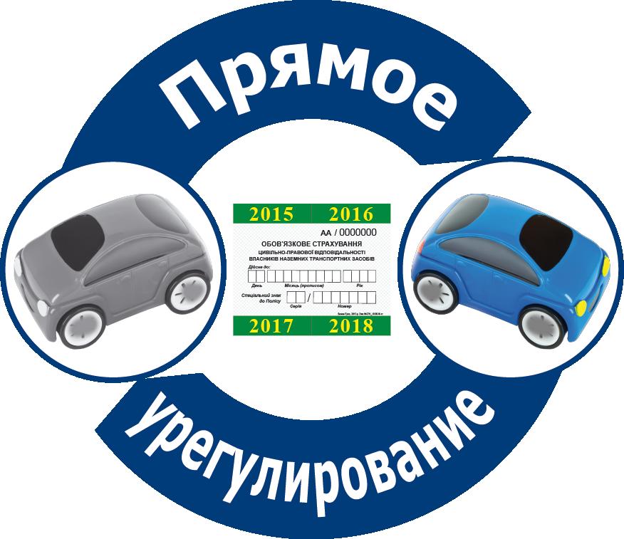 осаго калькулятор украина