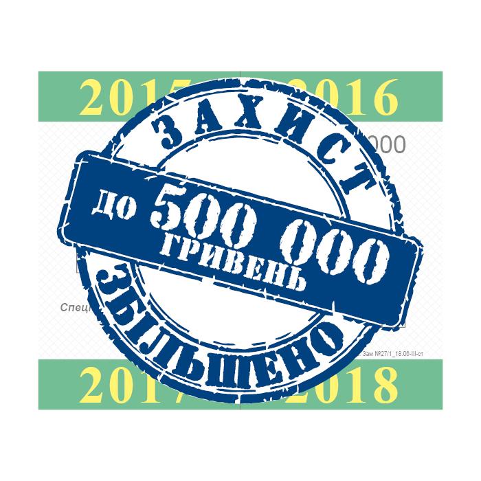 Калькулятор ОСАГО 2018, рассчитать ОСАГО